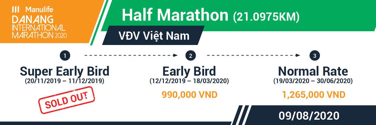 Manulife DaNang International Marathon 2020 - Residents - 21 km